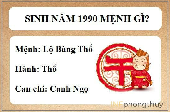 can-chi-canh-ngo-1990